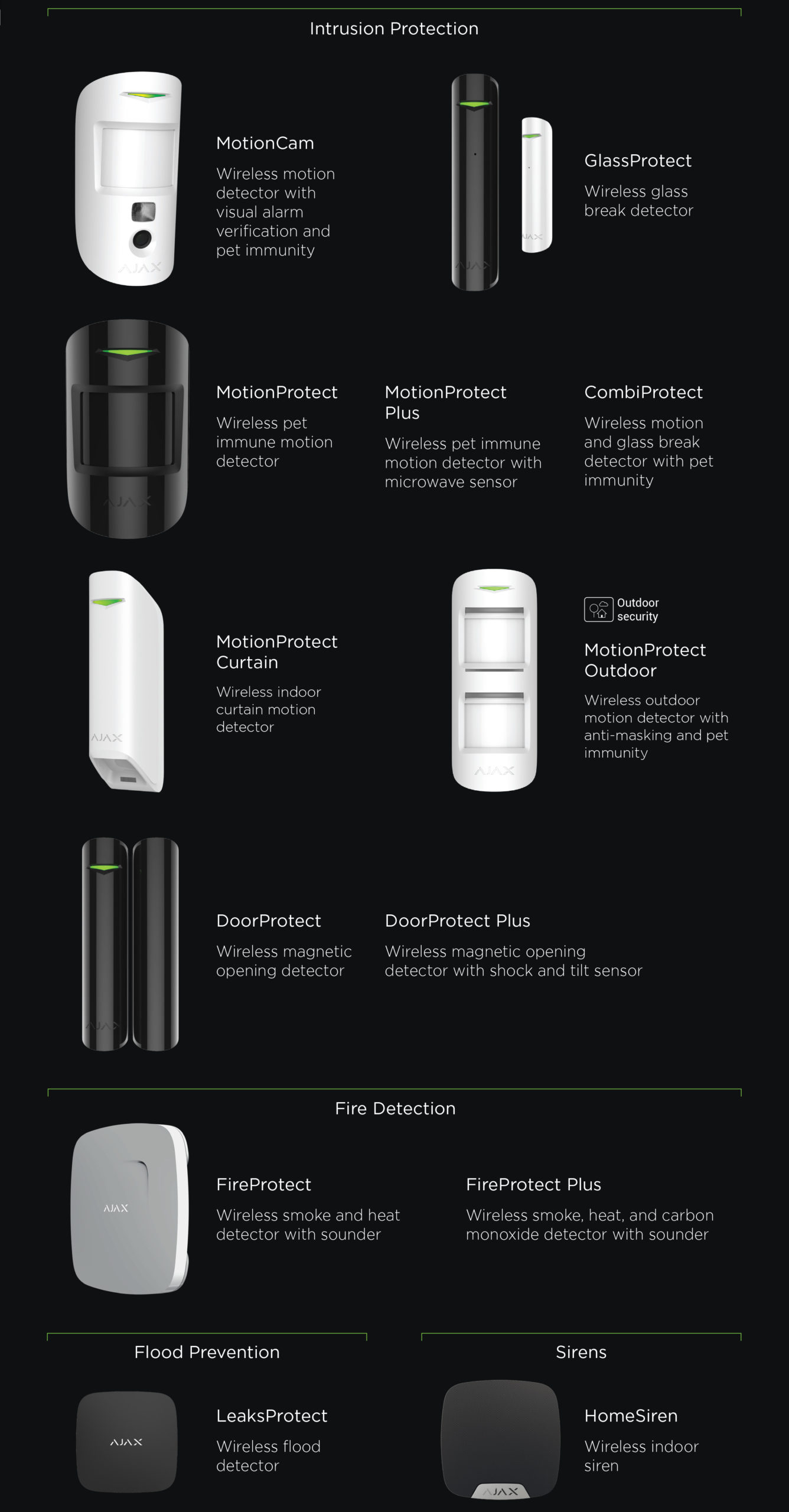 Ajax Security Products