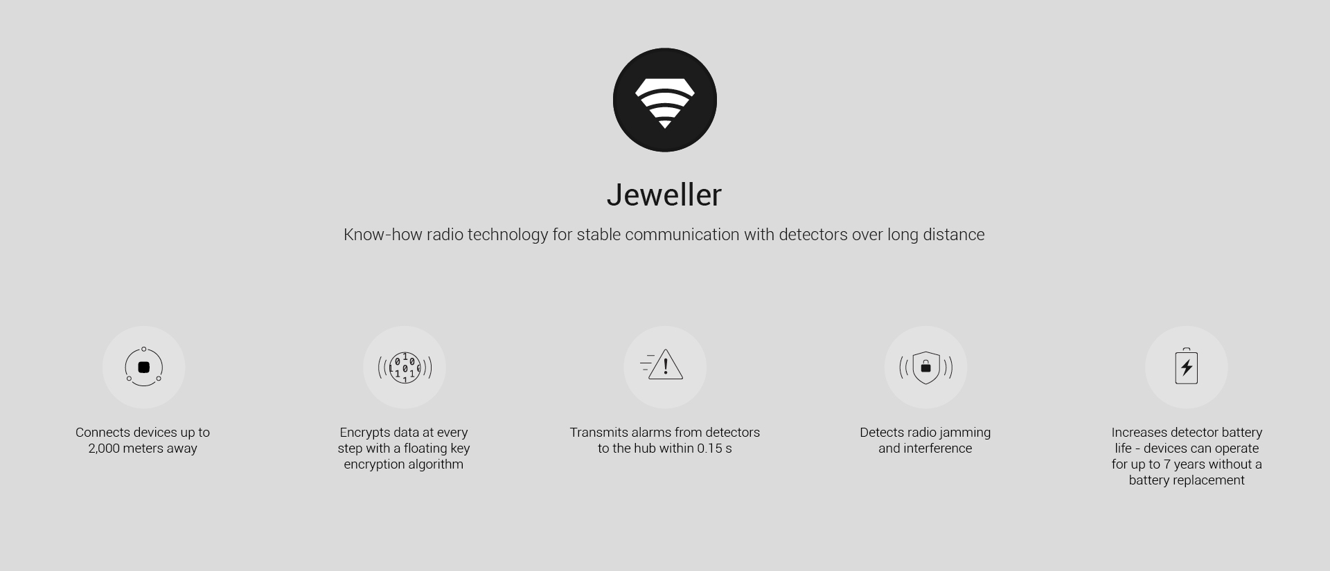 AJAX Detectors Jeweler
